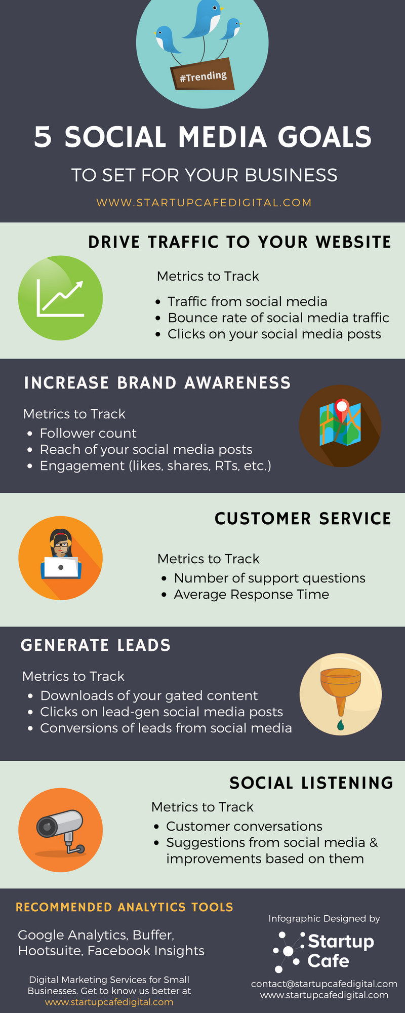 5 Social Media Goals to Set for Your Business [Infographic]