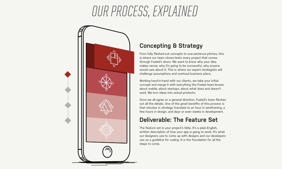 Local SEO Checklist - Content Strategy
